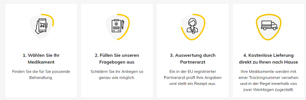 medikamente bei fernarzt.com bestellen