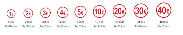 Shop Apotheke RedPoints Bonusprogramm Vorteilsprogramm